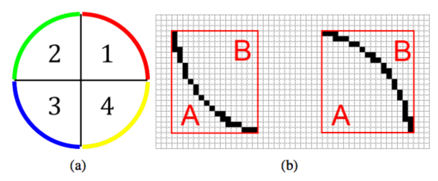 ellipse-preprocess